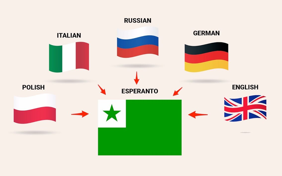 Esperanto Nedir